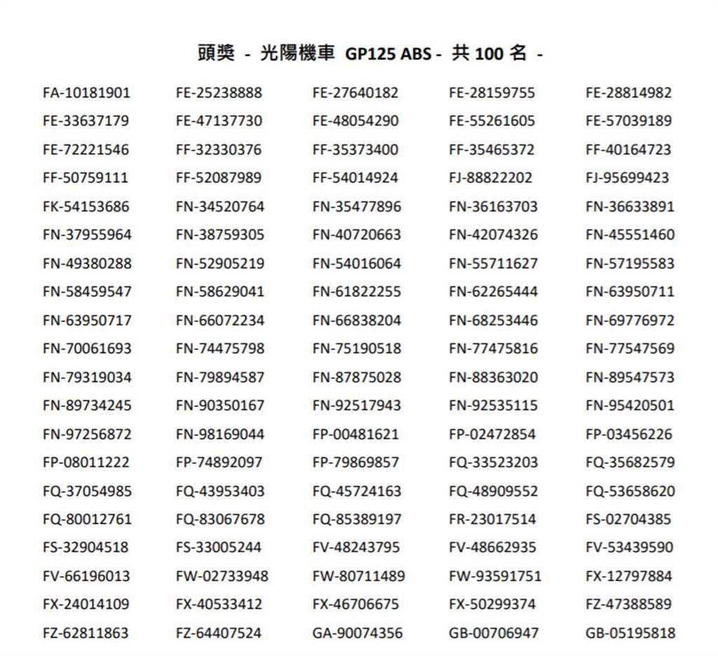 頭獎光陽機車100組獎號。(圖/擷自中油網站)