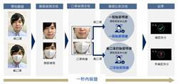 NEC臉部辨識技術再升級! 即使戴口罩也能認得出
