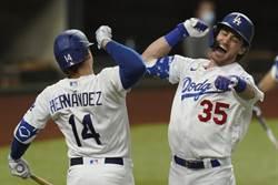 MLB》貝林傑致勝陽春炮 道奇4年3度挺進世界大賽