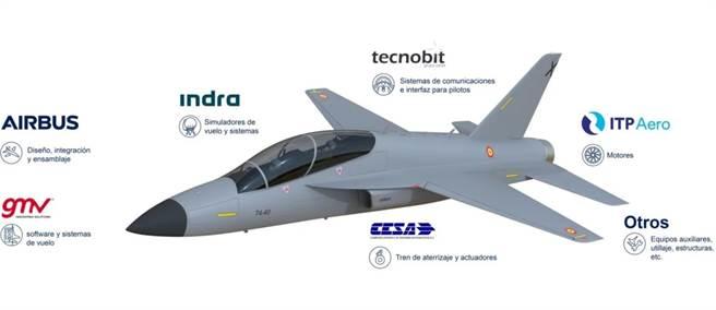 西班牙發表AFJT高級戰鬥教練機計畫。(圖/airbus)