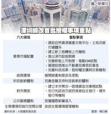 深圳綜改40條授權 首出爐
