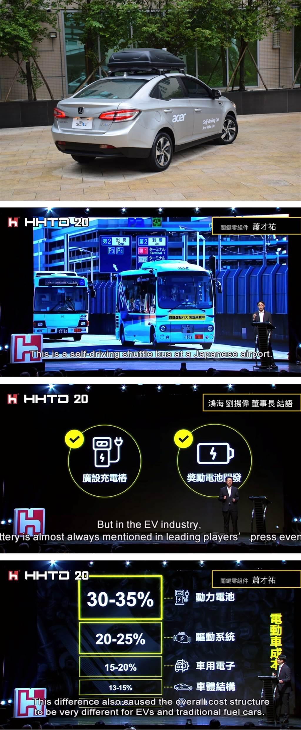 鴻海公布 MIH 開放式電動車架構平台,裕隆集團 Luxgen 品牌的新曙光?