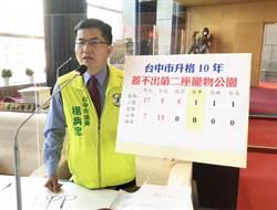 台中市升格10年蓋不出一座寵物公園 令狐榮達:政府將增加設置
