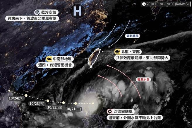 明日(21)起,沙德爾颱風外圍環流將帶來暖濕水氣,與東北風作用下,「共伴效應」將發酵。(摘自台灣颱風論壇|天氣特急)