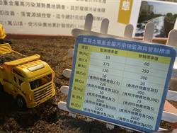 《土污法》通過20年 全國污染農地將於明年底前整治完畢
