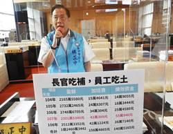 台中果菜批发市场总经理被踢爆高薪苛刻员工 翁添满:我自己会检讨