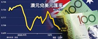 澳洲將擴大QE 澳元應聲跌