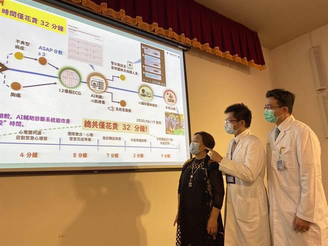 中國醫藥大學附設醫院研發「人工智慧輔助急診心肌梗塞臨床決策支持系統」讓症狀不典型的心肌梗塞患者不因急診壅塞被延誤救治。(馮惠宜攝)