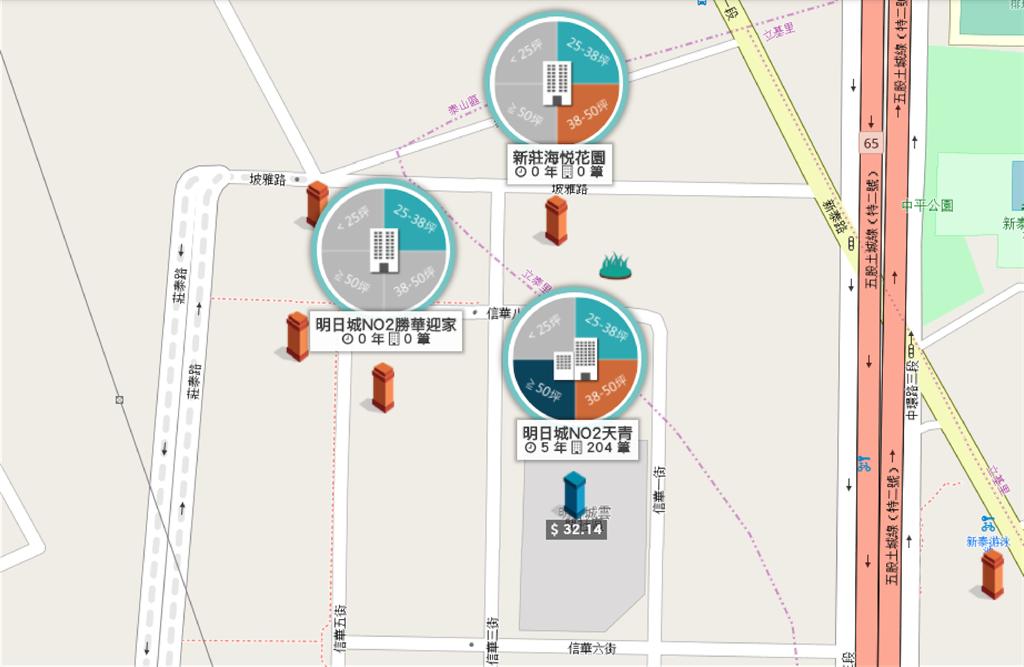 實價登錄-新莊塭仔圳重劃區自辦重劃區一帶