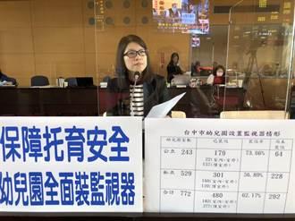 張廖乃綸爭取幼兒園裝監視器請命 教育局:監視器保障孩童安全