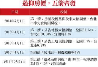 人龍漏夜排隊搶房一出手2、3戶  台灣房市怎麼了?