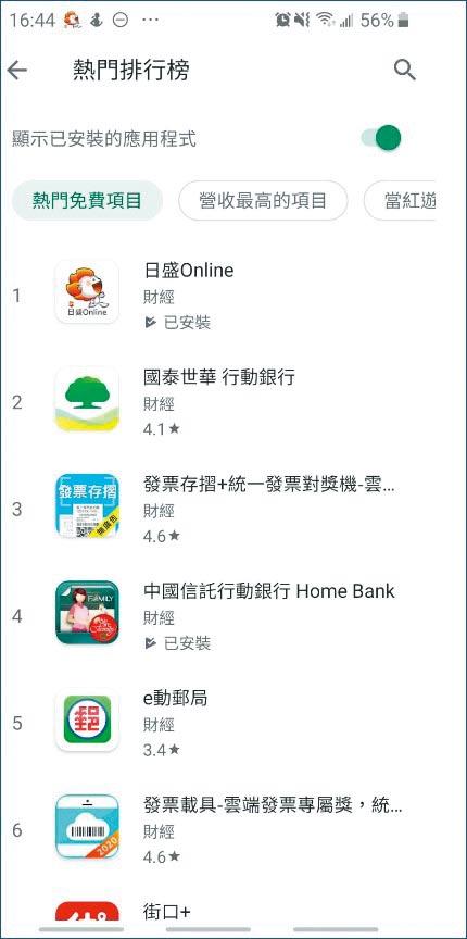 「日盛Online」APP居android財經類熱門排行榜第一。圖/日盛證券