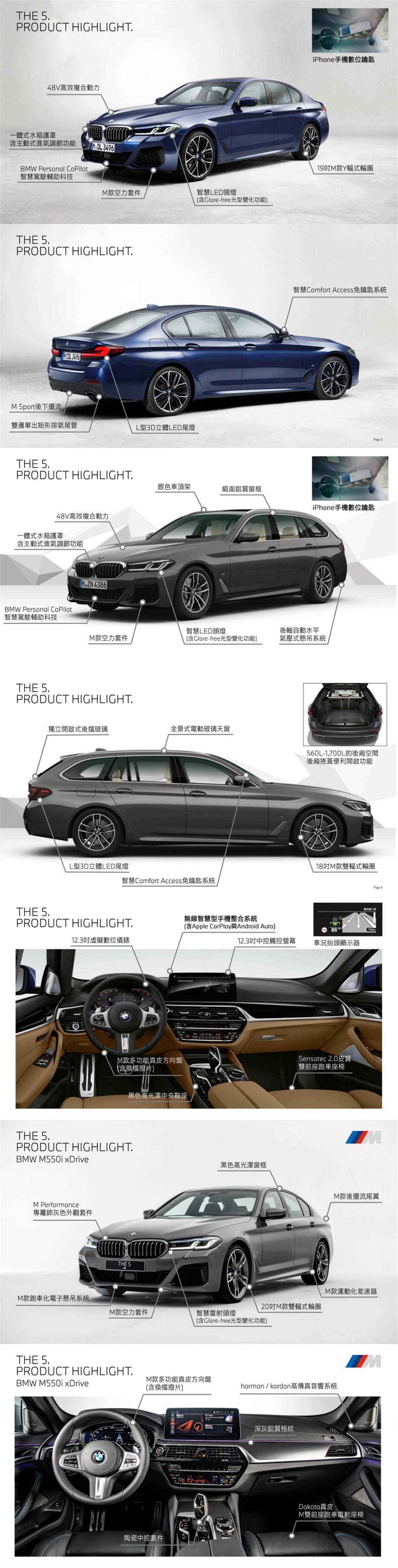 BMW 5系列小改款重點規格配備