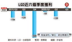 獲利報喜 LGD關廠計畫喊卡