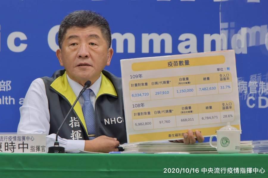 衛福部長陳時中表示,南韓的賽諾菲疫苗與我國進口的賽諾菲疫苗批號不同,衛生單位有詢問過賽諾菲,目前只有南韓出現這種情況。(中央流行疫情指揮中心提供/林周義台北傳真)