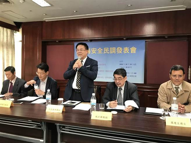 台灣國際戰略學會及台灣國際研究學會於 24 日舉辦「台海安全」民調發表會。記者張國威攝