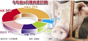 飼料公會:萊豬對養豬業影響有限