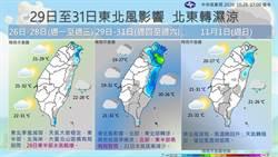 明東北季風減弱回暖「這天」再增強 莫拉菲無直接影響