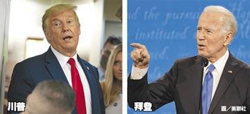PwC:無論川普或拜登誰勝選... 美企供應鏈 都將撤離中國