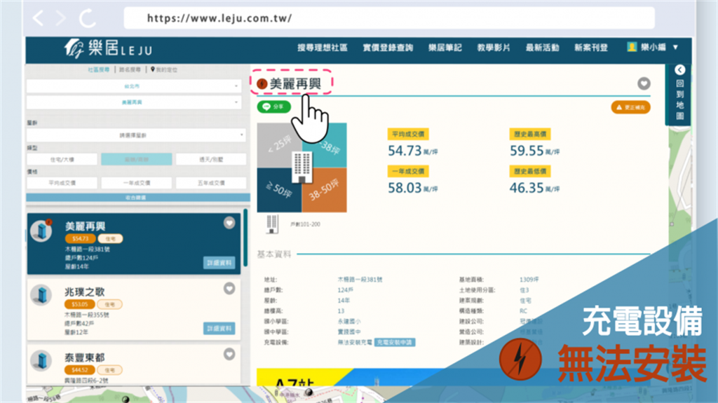 找房網站「充電車位」新功能!快搜 895 個電動車友善社區,占比僅全台社區 3.3%
