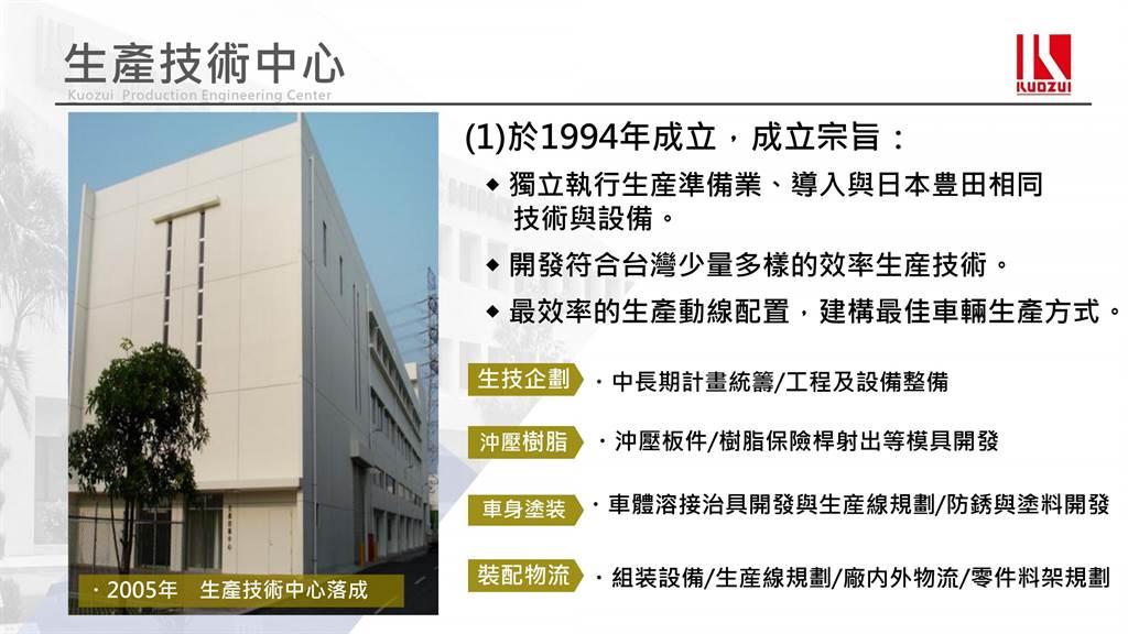 不輸日本製造品質的 Corolla 神車們誕生處,國瑞汽車中壢廠 TNGA 產線參訪