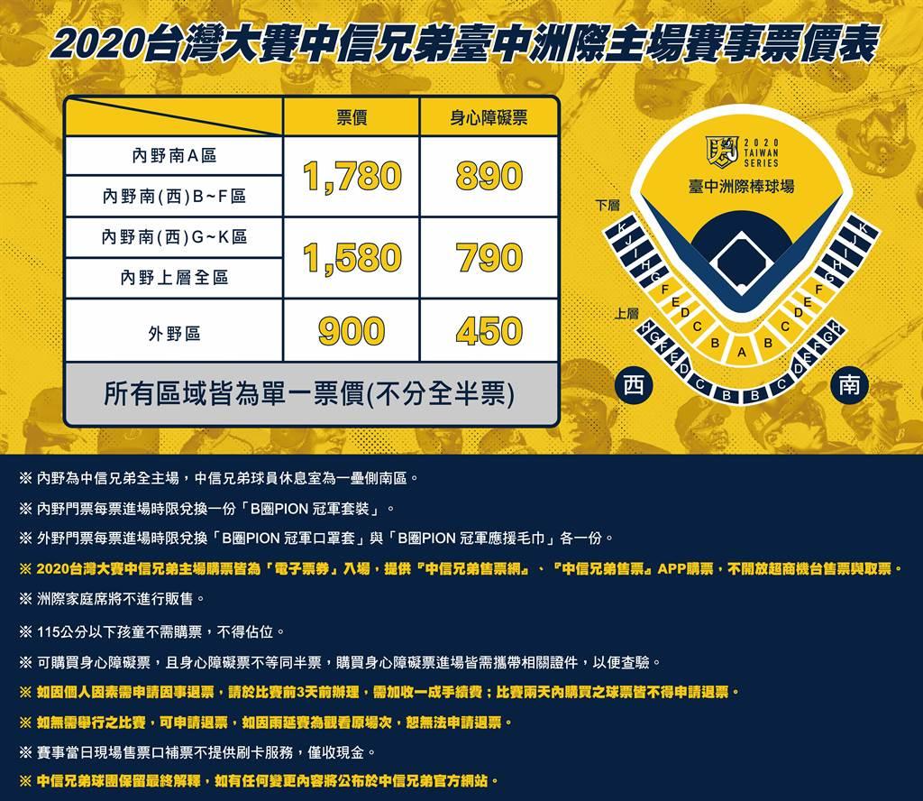 迎接總冠軍賽,中信兄弟臺中洲際主場門票28日中午開始預售。(中信兄弟提供/廖德修台北傳真)