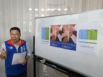 台南市議員蔡育輝批民進黨獨大 挺中天發揮第四權民眾應支持