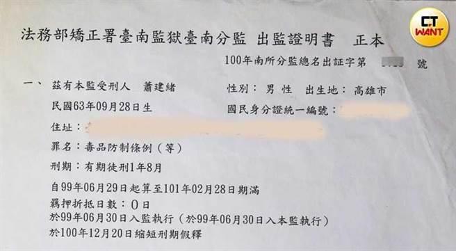 2012年第3次出獄後,小緒看著自己的出監證明書,當時他告訴自己,此生不要再坐牢。(圖/讀者提供)