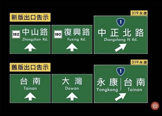 台南交流道出口標示近日改名,引發民怨。(摘自網路/李宜杰台南傳真)