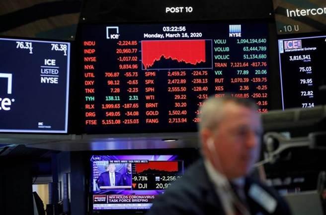 美股開盤大跌逾400點。(圖/美聯社)