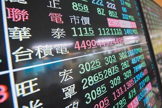 台積電股價約450元,要達到零股成交金額超過14035元,至少得下32股。(本報資料照片)