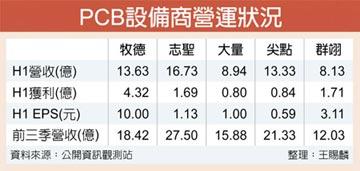 需求增溫 PCB設備商明年營運熱