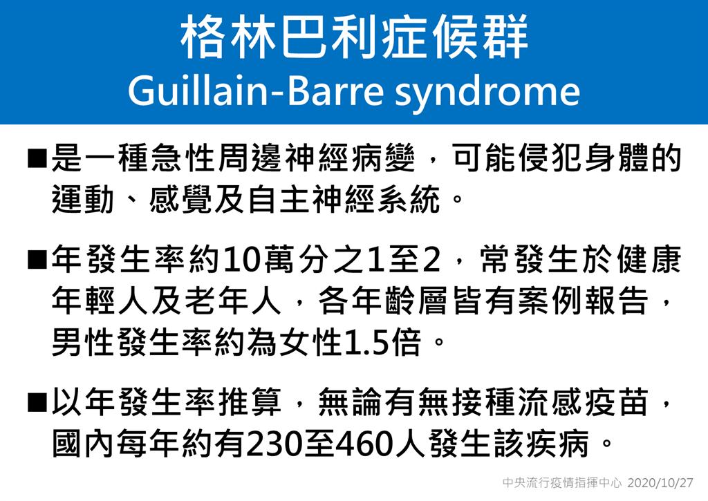 專家諮詢小組召集人張上淳表示,死亡的4人都是年紀偏大,60幾歲、70幾歲的病人,其中有1名個案出現格林巴利症候群,表現為肌肉無力、肌肉衰竭等,暫時無法判定有無相關。(疾管署提供)
