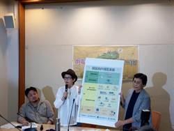 台灣再生行動聯盟點名三企業未參與再生能源 籲經濟部公布用電大戶