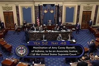 巴瑞特任大法官人事案 美參院52:48順利過關
