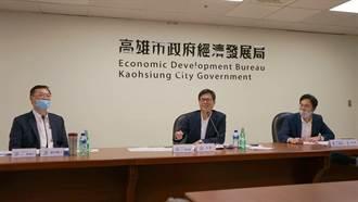 陳其邁重啟重大投資推動小組 6大廠總投資破700億元
