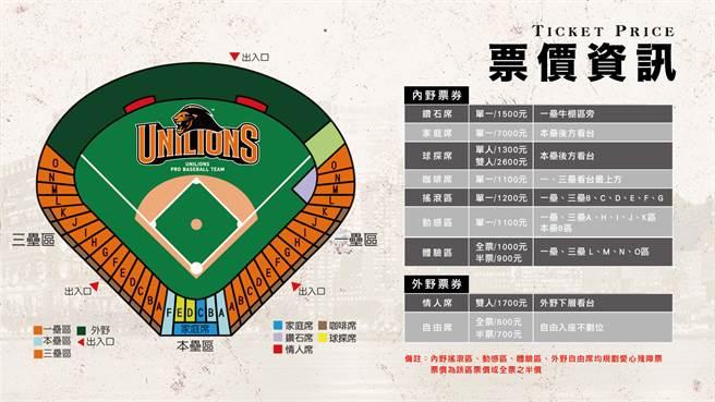 中職台灣大賽統一獅主場門票,明天中午起會員可先預購。(統一獅提供/廖德修台北傳真)