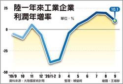 陸工業利潤五連升 增速減半