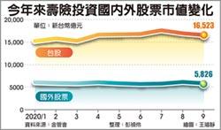壽險業8、9月賣股逾千億