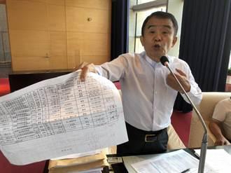 中市府標售精華地進帳300億 段緯宇批「腰斬」出售圖利財團