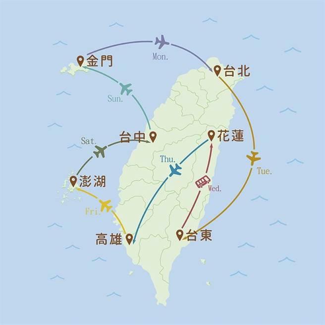 華信航空推出7天6夜的「環台飛行護照」,可搭機遊遍台北、台中、高雄、台東、花蓮、澎湖、金門等七大景點。圖/華信航空