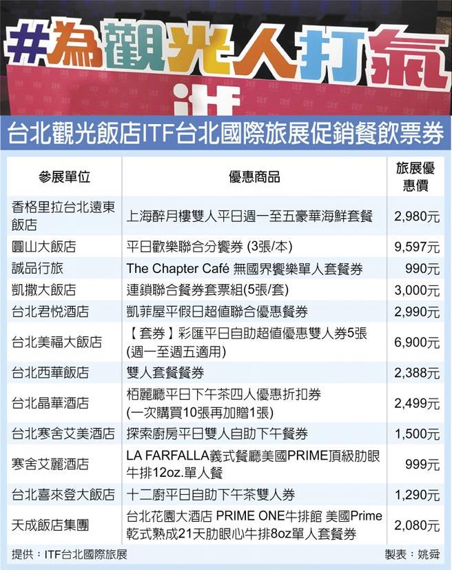 台北觀光飯店ITF台北國際旅展促銷餐飲票券