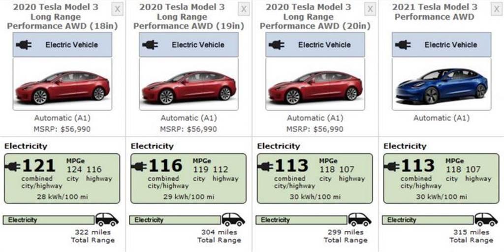 【Model 3 Performance (18/19/20 吋輪圈)】