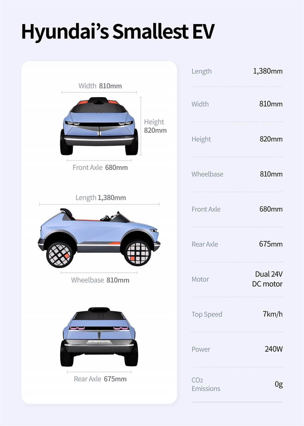 Hyundai推出無名超迷你電動車
