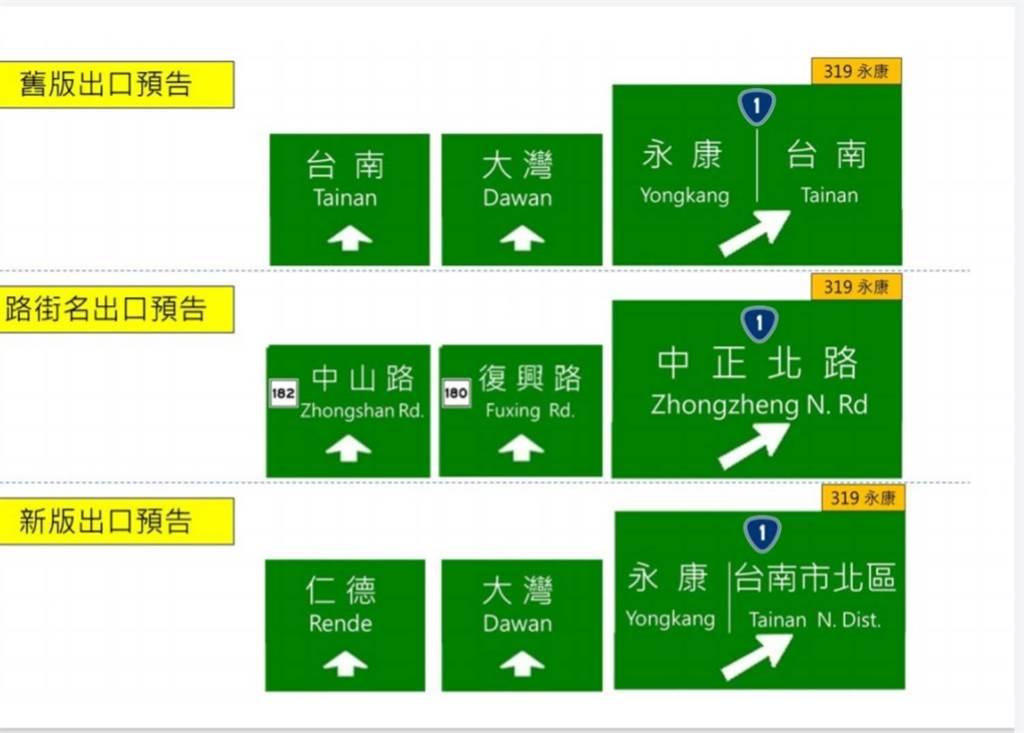 高公局今公布最新版的台南3處交流道出口標示(下),上為沿用多年的舊版,中為引發用路人之前狂批的第一版改版。(高公局提供/李宜杰台南傳真)