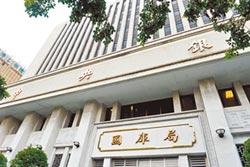 台灣的直接金融匱乏症
