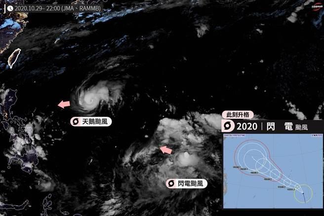 原位於關島東南方海面的熱帶性低氣壓於,已於20時發展為輕度颱風,為今年編號第20號颱風「閃電」(國際命名: ATSANI)。(摘自台灣颱風論壇)