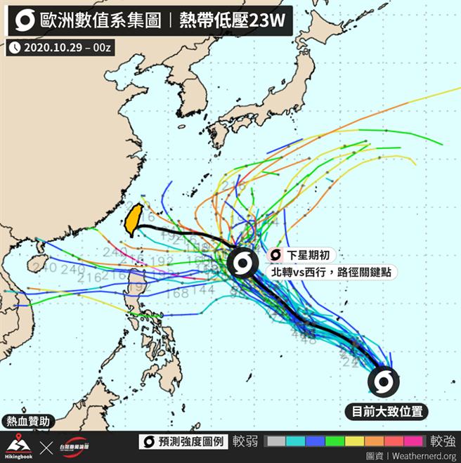 如果最後閃電颱風真的來台,專家預測時間大約會落在「下週末」,約11月6日前後。(摘自台灣颱風論壇|天氣特急)