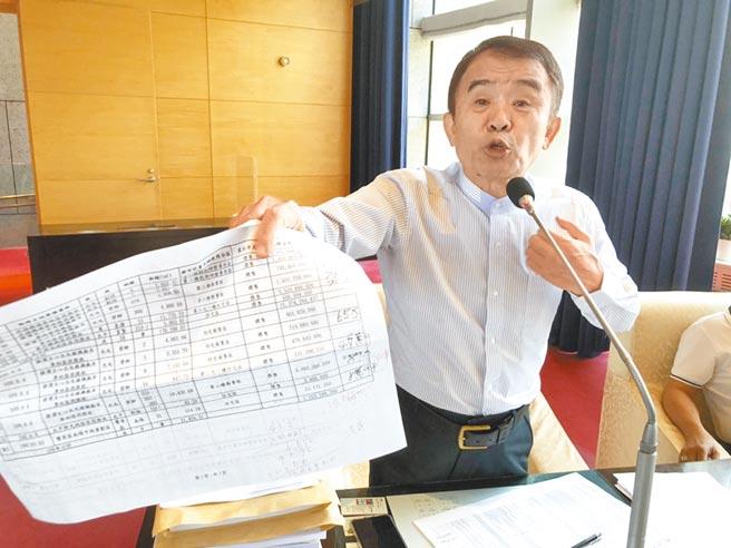 台中市議員段緯宇抨擊說,市府土地刻意以大區塊標售,價格動輒上億甚至35億元,涉圖利少數財團,賤賣公有地。(陳世宗攝)