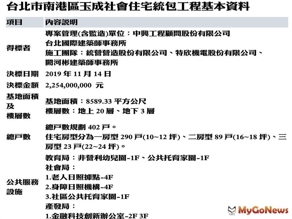 台北市南港區玉成社會住宅統包工程基本資料